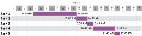 hourly gantt chart excel template hourly gantt chart onepager pro