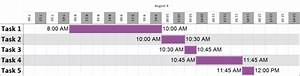hourly gantt chart onepager pro With hourly gantt chart excel template