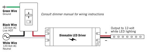 led dimming basics for low voltage led lighting armacost
