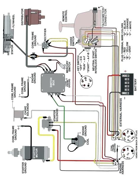 1975 Mercury 850 Wiring Diagram by 1984 Mercury Outboard 9 9 Parts Diagram