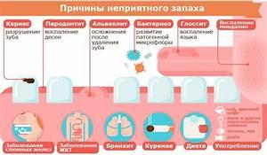 Аптечные средства против папиллом