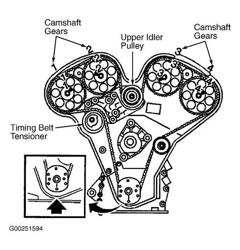 How Set Cam Timing Marks Chevrolet Cavalier Where