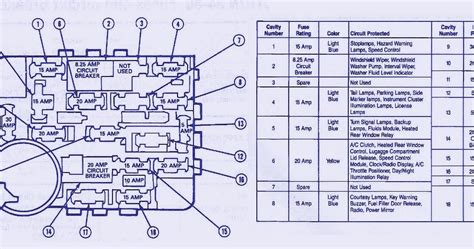 2009 Ford Fuse Box Diagram by Fuse Box Diagram Of 2009 Ford Explorer Diagram Guide