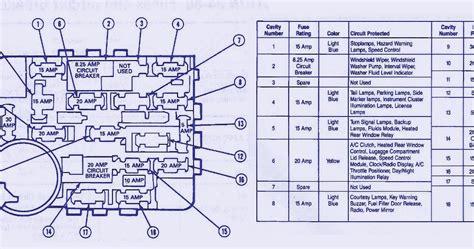 2009 Ford Explorer Fuse Box Diagram fuse box diagram of 2009 ford explorer diagram guide