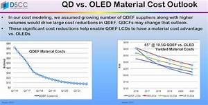 Qled Vs Oled : qled conference qled vs oled race is on for market dominance hd guru ~ Eleganceandgraceweddings.com Haus und Dekorationen