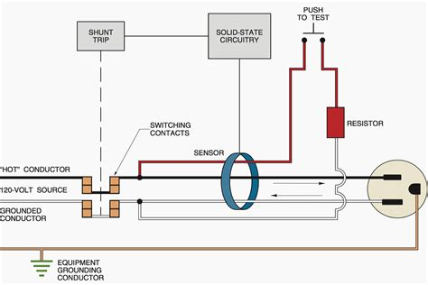 ground fault receptacle wiring diagram get wiring
