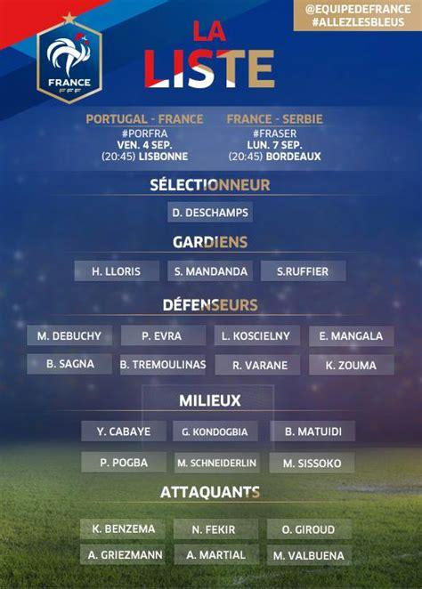 équipe De France Liste Des 23  Coupe Du Monde 2018