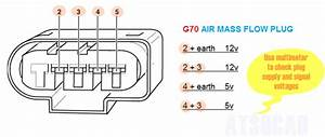 18 Fresh 3 Position Ignition Switch Wiring Diagram