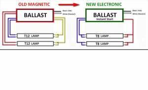 Clc Bulbs  U00bb Blog Archive  U00bb T12 Tot8  Simplifed Wiring For