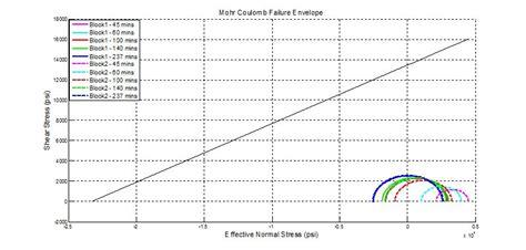 new hydraulic fracturing theory hydraulic