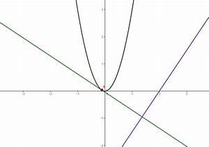 Tangente Berechnen : aufgaben zu der tangente mathe themenordner ~ Themetempest.com Abrechnung