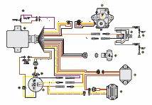 Arctic Cat 500 Wiring Diagram : arctic cat snowmobile wiring diagram and electrical system ~ A.2002-acura-tl-radio.info Haus und Dekorationen