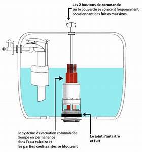 Comment Régler Une Chasse D Eau : r servoir wc conomie d 39 eau avec pack wc sortie verticale ~ Premium-room.com Idées de Décoration