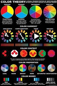 Helpyoudraw   U201c Color Theory Masterpost  Click On The Pics
