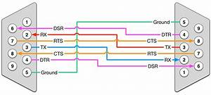 Null Modem Pinout To Usb Wiring Diagram