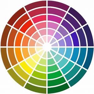 la signification des couleurs With quelles sont les couleurs froides 13 quelles couleurs associer avec le vert elle decoration