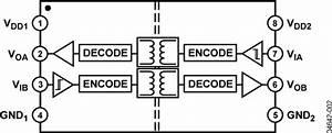Adum1201 Datasheet And Product Info