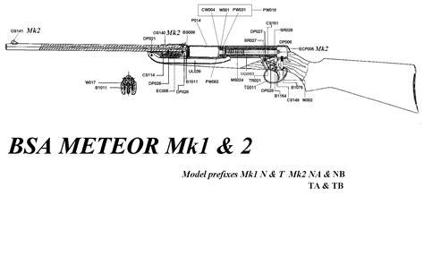 mk meteor bsa airgun spares chambers gunmakers