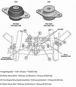 Istructions To Remove  Replace Front Engine Motor Mount