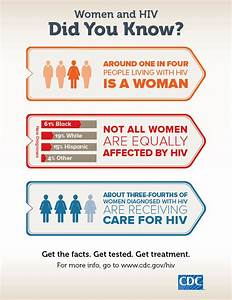 Resources for Social Services Providers | HIV Treatment ...