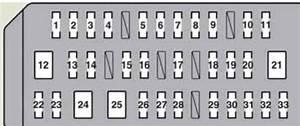Lexus Ct200h  2012  - Fuse Box Diagram