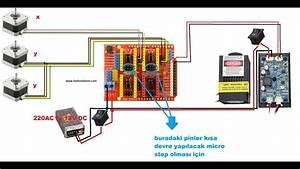 Arduino Uno Cnc Shield 2 5watt Laser   Benbox Kullan U0131m U0131