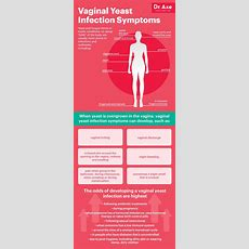 Vaginal Yeast Infection 6 Natural Ways To Get Rid Of It
