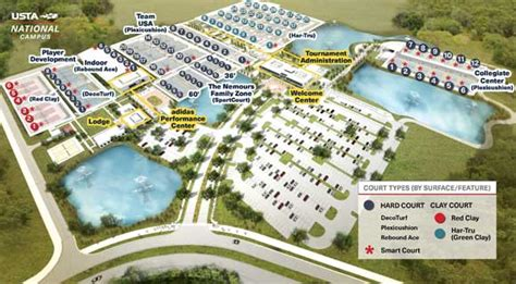 national campus  united states tennis association  lake nona features  courts