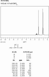 ORGANIC SPECTROSCOPY INTERNATIONAL: 3-methyl-2-butanone