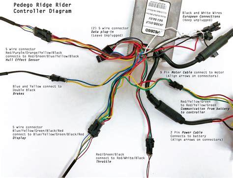 Bike Throttle Wiring Diagram Schematic