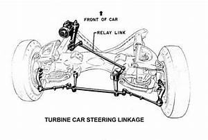 Toy Car Steering Linkage Diagram  Toy  Free Engine Image For User Manual Download