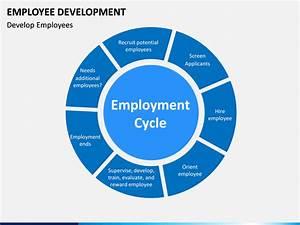 Employee Development Powerpoint Template
