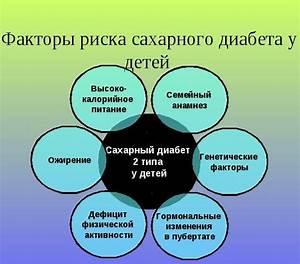 Диабет 2 типа лечение луком