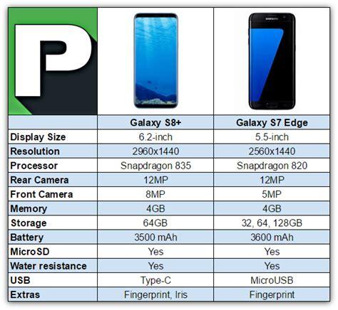best price iphone 5 64gb