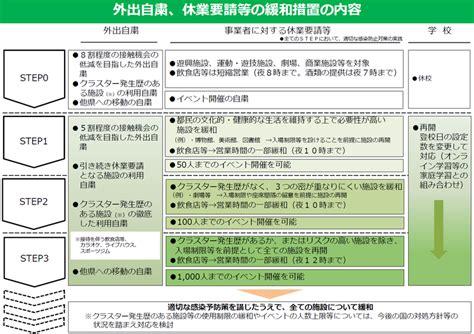 京都 緊急 事態 宣言 解除