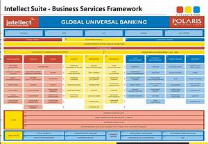 Software Architecture Diagrams  Global Universal Banking Suite