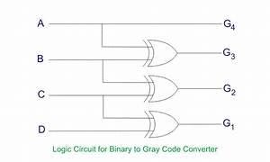 Binary To Gray Code Converter And Grey To Binary Code