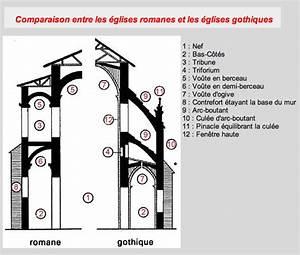 Comparer Tryba Et Art Et Fenêtre : restauration de meubles atelier bence style gothique ~ Melissatoandfro.com Idées de Décoration