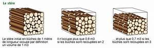 1 Stère De Bois En Kg : bon savoir ~ Dailycaller-alerts.com Idées de Décoration