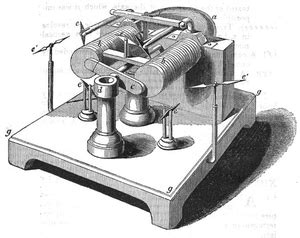 Invention Of Electric Motor by Institute History The Invention Of The Electric Motor