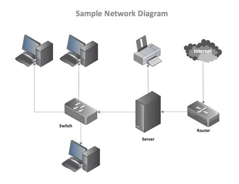 network diagram basic network diagram quickly create high quality basic network diagram