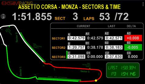 Zappadoc Assetto Corsa Monza Sectors And Time
