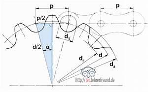 Zahnrad Durchmesser Berechnen : kettenr der berechnen tec lehrerfreund ~ Themetempest.com Abrechnung