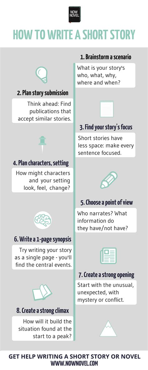 How To Write A Short Story 10 Steps  Now Novel