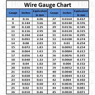 Hd wallpapers printable wire gauge chart ag3d3dwall hd wallpapers printable wire gauge chart keyboard keysfo Choice Image