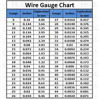 Hd wallpapers printable wire gauge size chart wallpaper desktop hd wallpapers printable wire gauge size chart keyboard keysfo Image collections