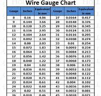 Hd wallpapers printable wire gauge chart wallpaper desktopwhapd hd wallpapers printable wire gauge chart keyboard keysfo Image collections