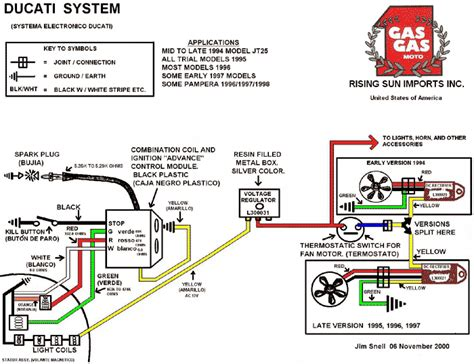 Ducati 200 Wiring Diagram by Resistance Readings For Ducati Gas Gas Txt Pro 2007 Stator