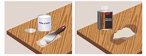 Recouvrir Un Plan De Travail Stratifié : r nover un plan de travail en bois plan de travail ~ Dailycaller-alerts.com Idées de Décoration