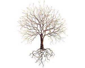 chemistry tree
